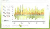 エネルギー家計簿